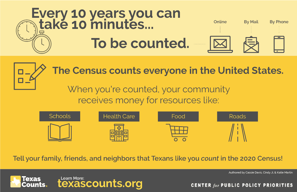 Census2020 Flier