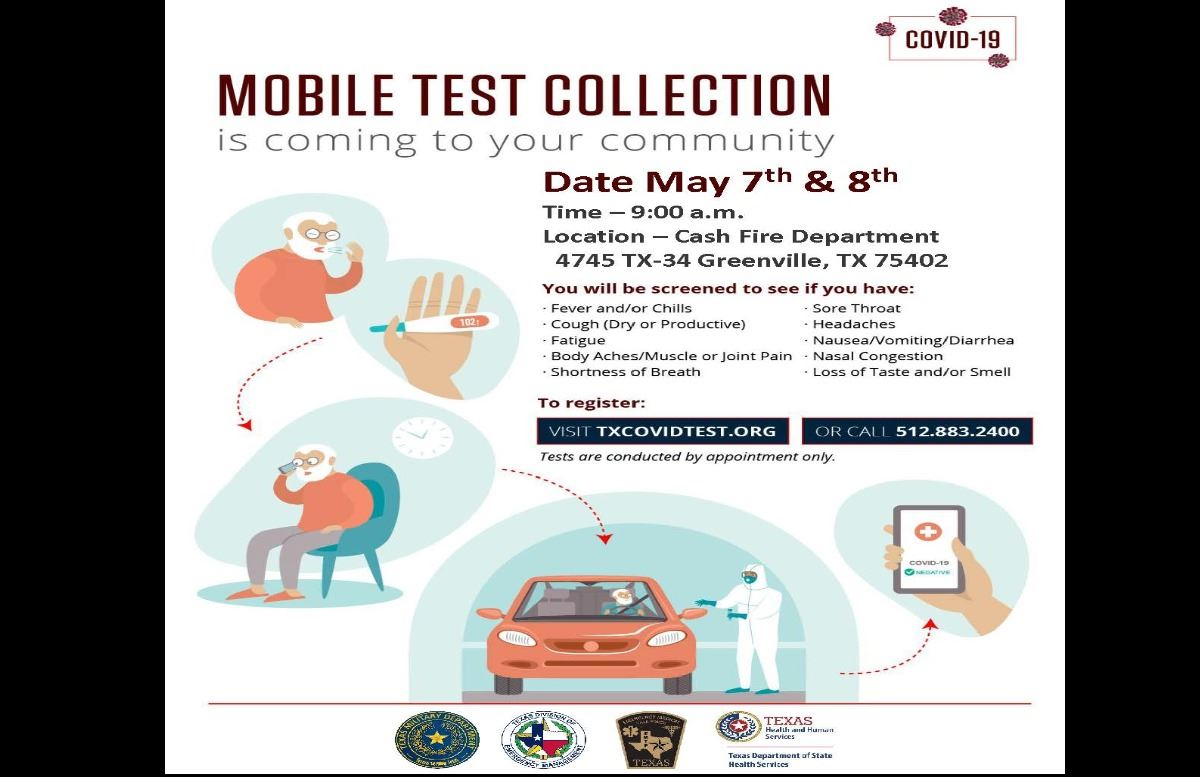 Flyer Mobile Test Collection